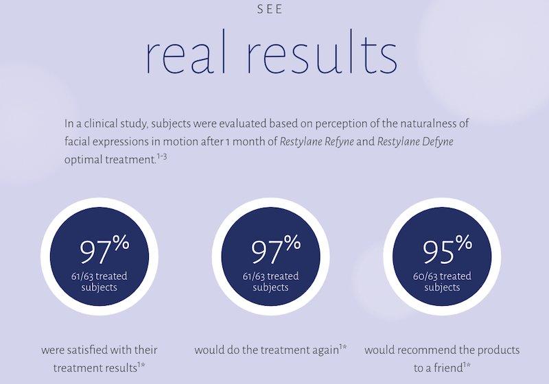 Restylane Refyne real results