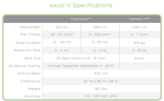 excel V Specifications