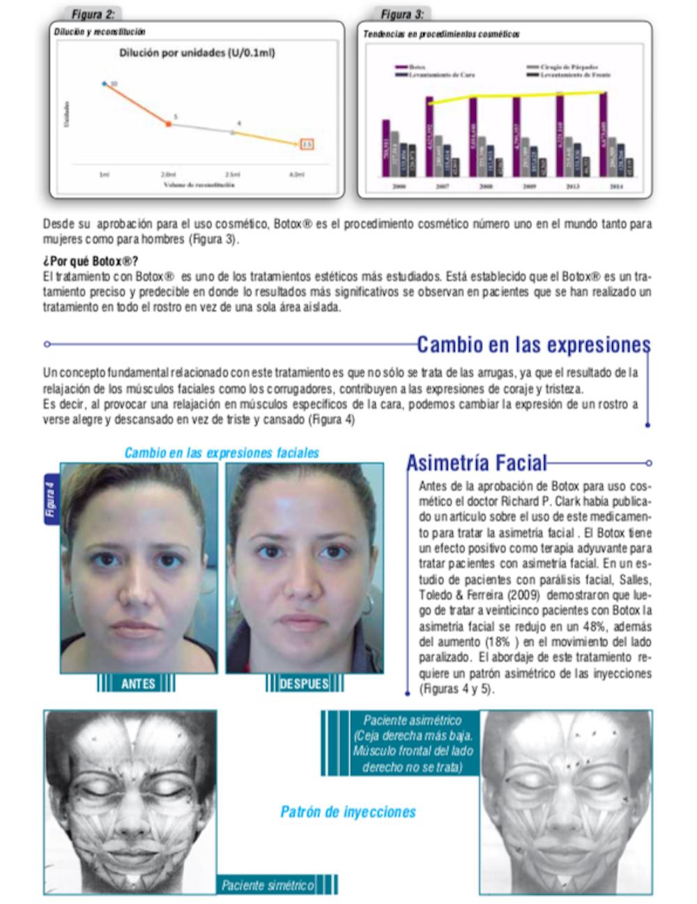 Toxina Botulínica Tratamiento Estético_Mi experiencia 3